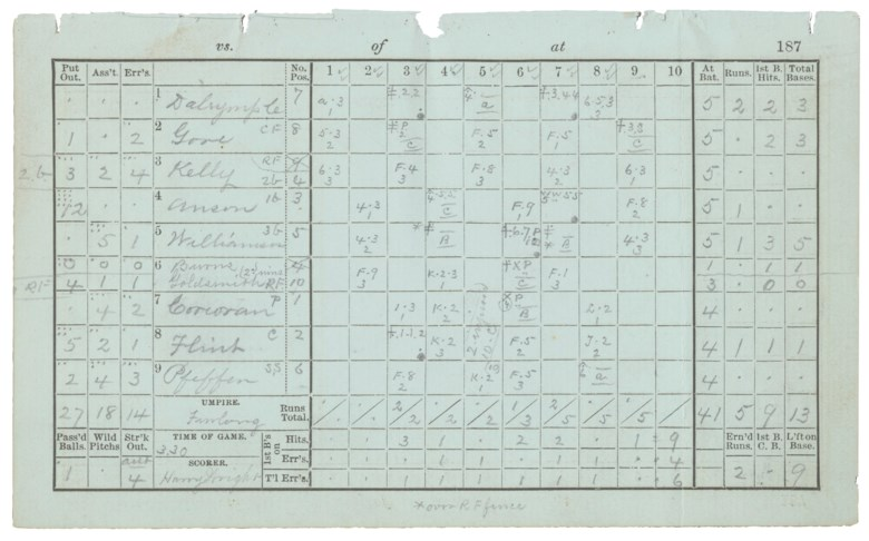 Harry Wright signed score book page. Estimate                    $1,000-1,500. This lot is offered in The Golden Age of Baseball, 29 March to 5 April 2018, Online